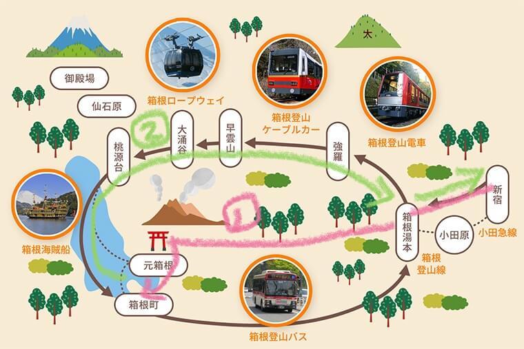箱根フリーパスでどこまでいける?Gotoトラベルで一人女子旅♡箱根旅行に行ってきました